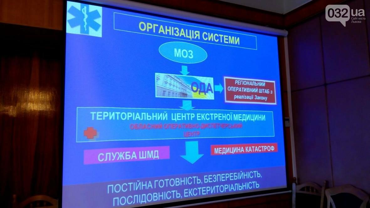 Екстрена медицина на Львівщині: переваги та виклики, фото-1