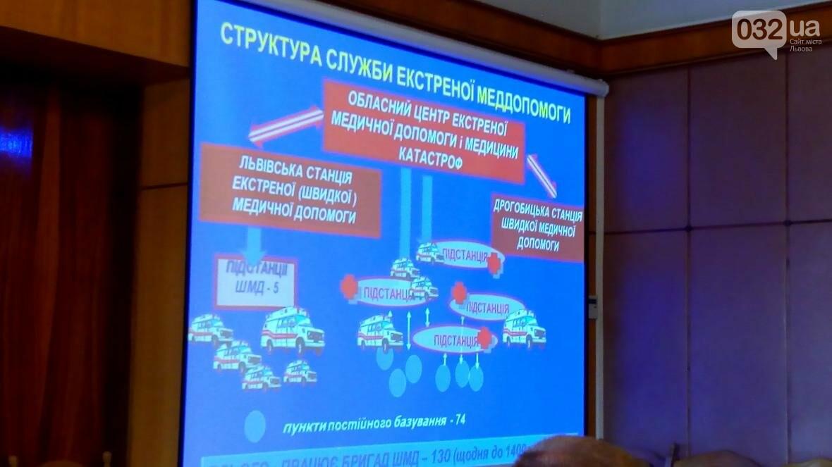 Екстрена медицина на Львівщині: переваги та виклики, фото-2
