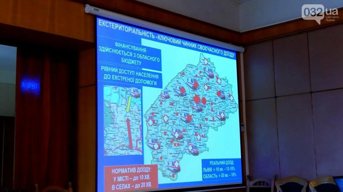 Екстрена медицина на Львівщині: переваги та виклики, фото-5