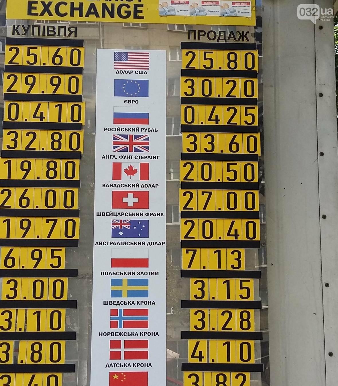Скільки коштує долар та євро у Львові: актуальний курс валют станом на 10 серпня (ФОТО), фото-1