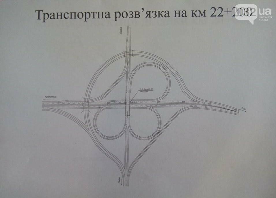 Стало відомо, з чого складатиметься Північна об'їзна дорога Львова, фото-3
