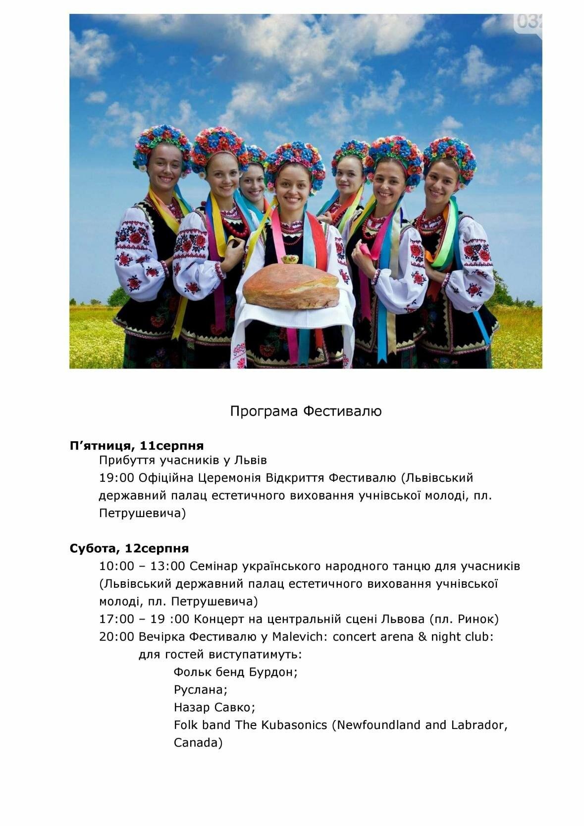 Як у Львові відкрили Міжнародний фестиваль українського танцю та культури: фоторепортаж, фото-12