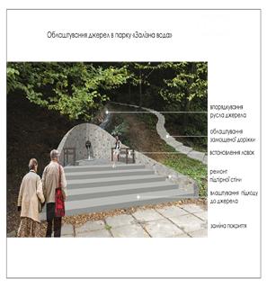 Дати нове життя джерелу в «Залізних водах» планують у Львові, фото-2