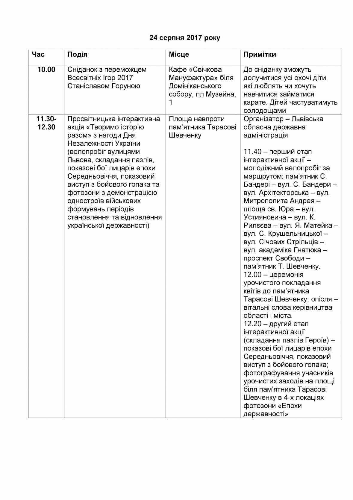 Як у Львові відзначатимуть День Незалежності: оновлена програма заходів, фото-1