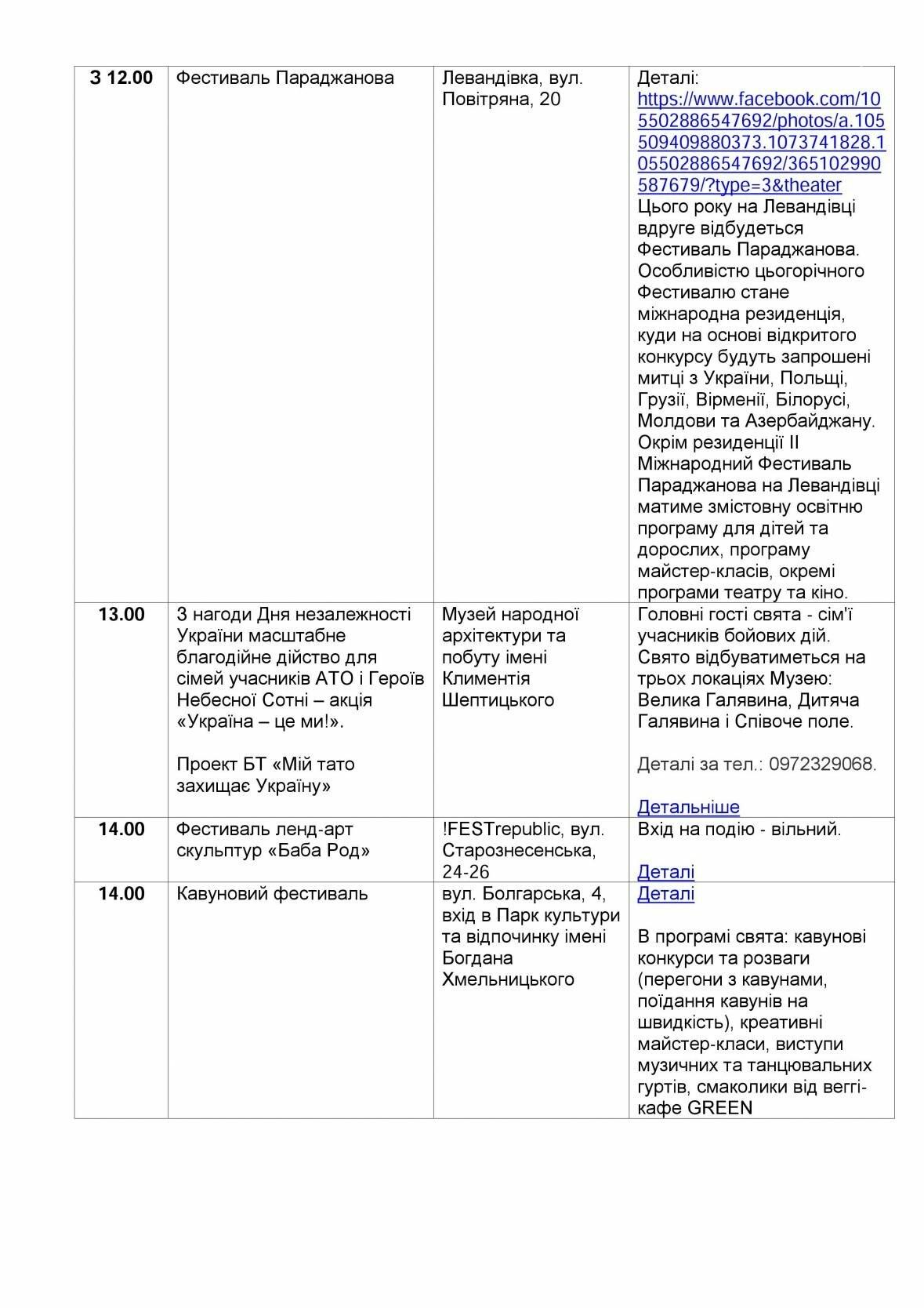 Як у Львові відзначатимуть День Незалежності: оновлена програма заходів, фото-4