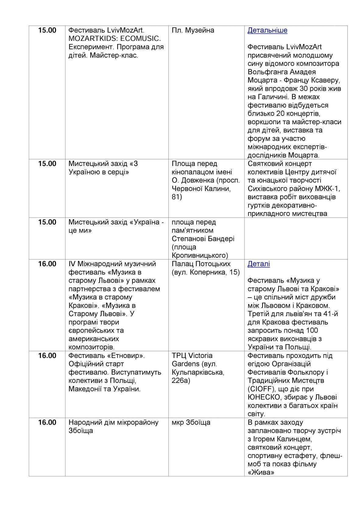 Як у Львові відзначатимуть День Незалежності: оновлена програма заходів, фото-3