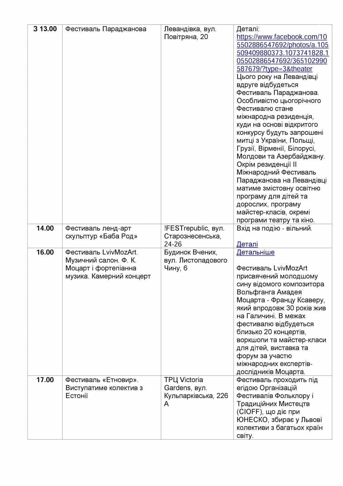 Як у Львові відзначатимуть День Незалежності: оновлена програма заходів, фото-7