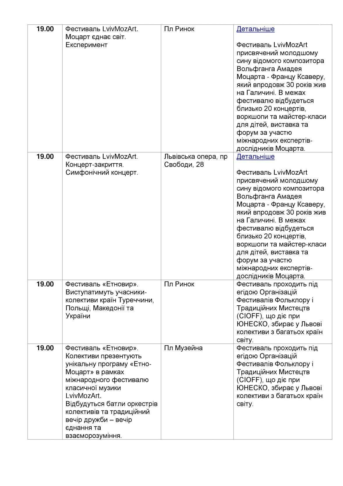 Як у Львові відзначатимуть День Незалежності: оновлена програма заходів, фото-8