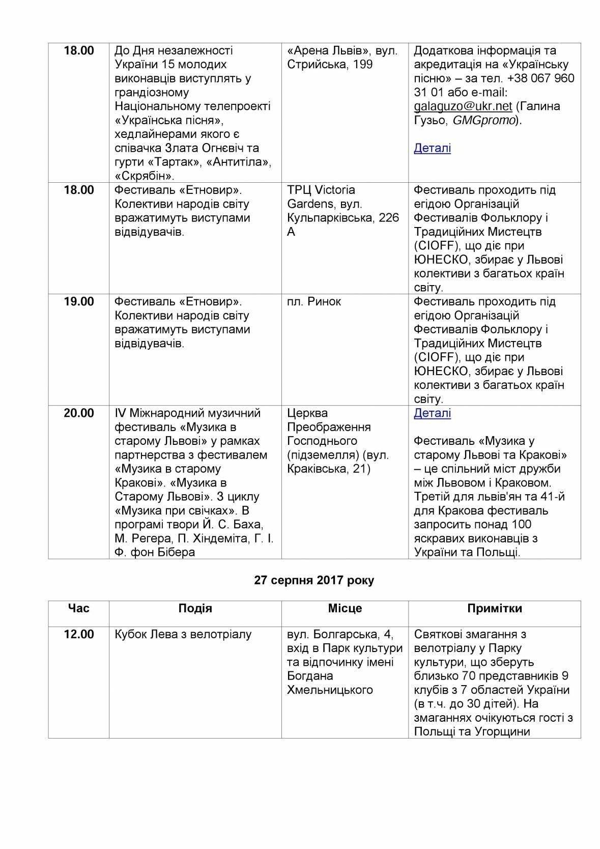 Як у Львові відзначатимуть День Незалежності: оновлена програма заходів, фото-11