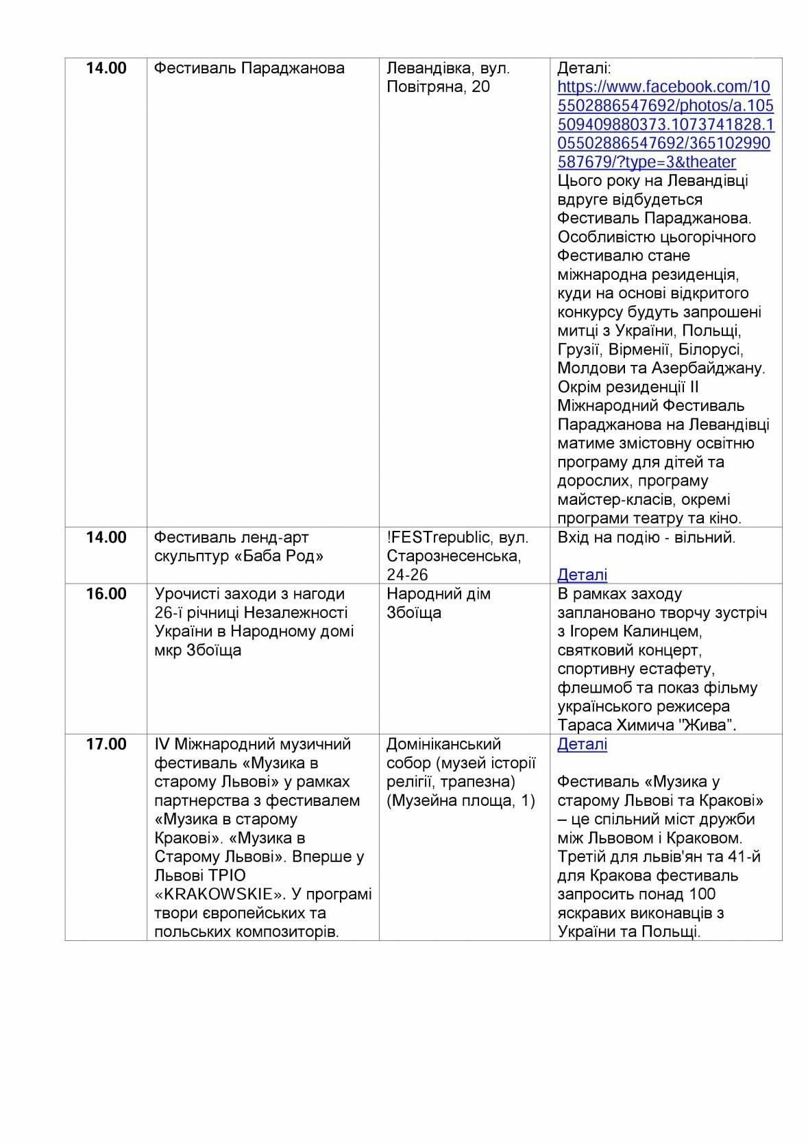 Як у Львові відзначатимуть День Незалежності: оновлена програма заходів, фото-12