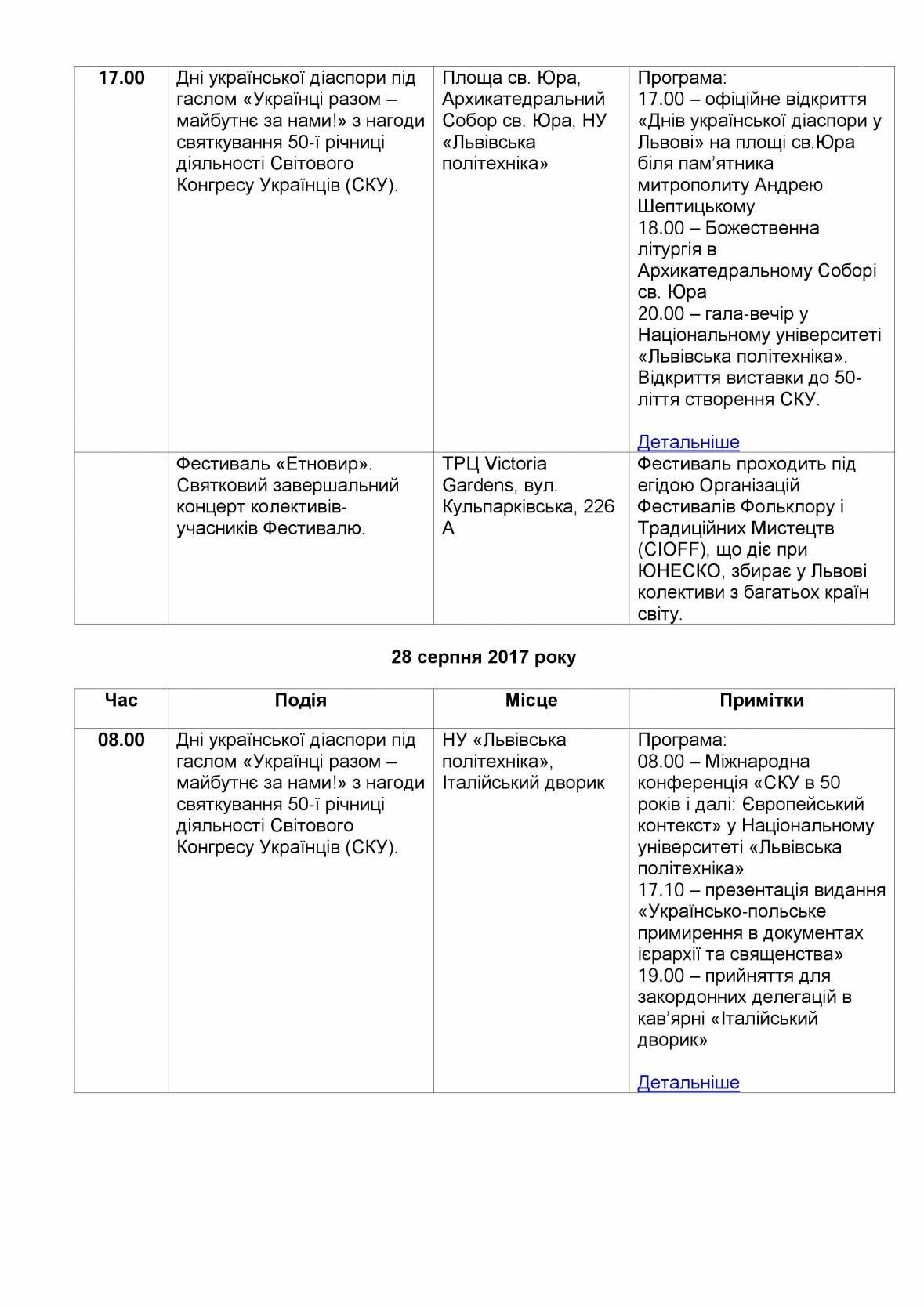 Як у Львові відзначатимуть День Незалежності: оновлена програма заходів, фото-13