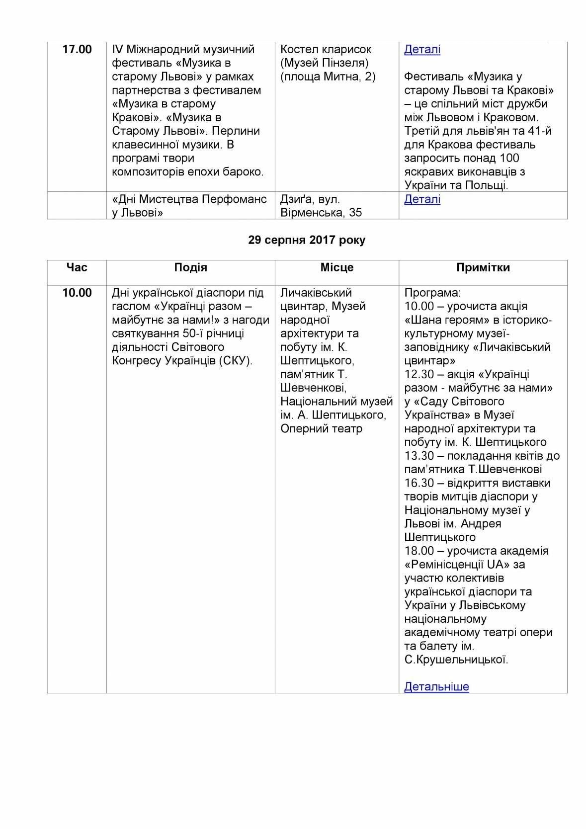 Як у Львові відзначатимуть День Незалежності: оновлена програма заходів, фото-14