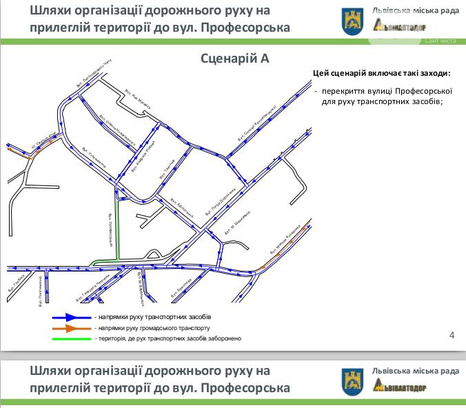 Все для людей: у Львові планують перетворити вулицю Професорську на пішохідну та облаштувати новий громадський простір , фото-2