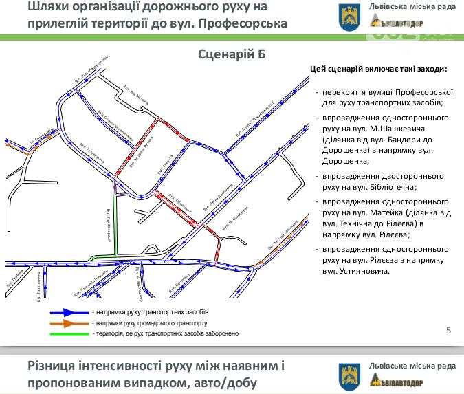 Все для людей: у Львові планують перетворити вулицю Професорську на пішохідну та облаштувати новий громадський простір , фото-1