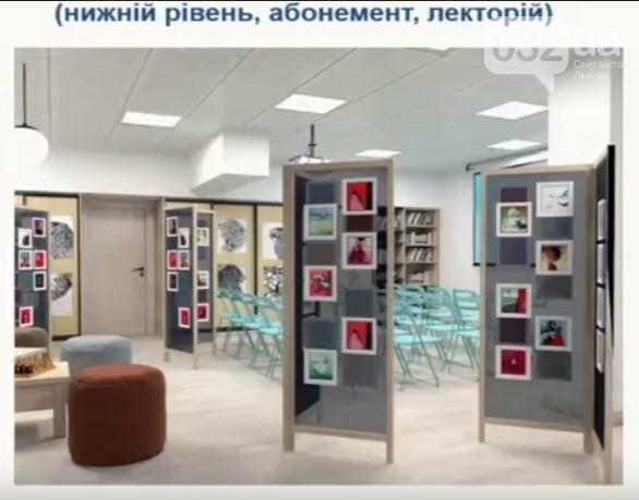 Візуалізація медіатеки в Рясному: ЛМР