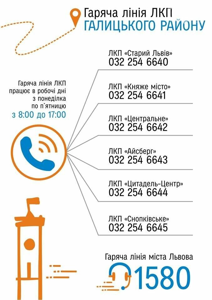 """Усі ЛКП Львова мають свою """"Гарячу лінію"""". Як туди зателефонувати , фото-5"""