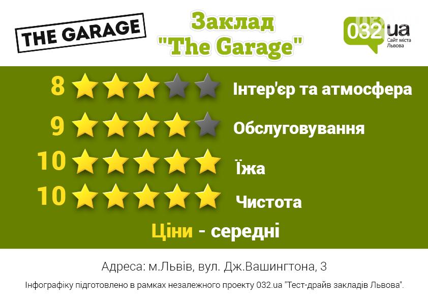 """Ресторан """"The Garage"""" у Львові: все, що ви хотіли знати про меню, ціни і інтер'єр , фото-21"""