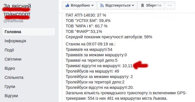 Стало відомо, чому у Львові не курсують трамваї №10 та 11, фото-1