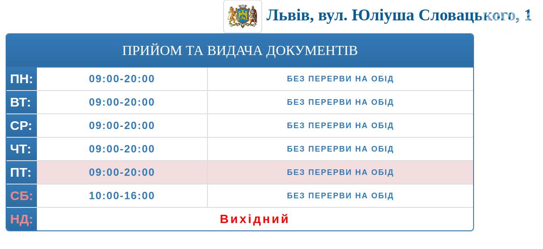 Де у Львові подати документи на біометричний паспорт і скільки це коштує, фото-2