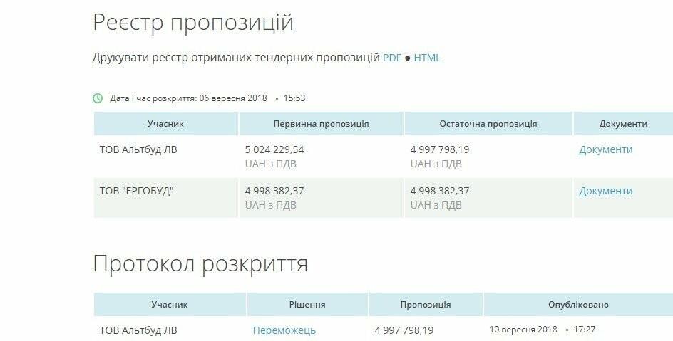 У Львові 131 метр дороги по вулиці Ю.Липи, хоче відремонтувати фірма бізнесмена, який намагався підкупити прокурора , фото-1