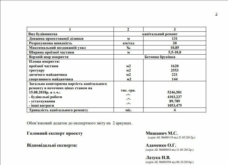 У Львові 131 метр дороги по вулиці Ю.Липи, хоче відремонтувати фірма бізнесмена, який намагався підкупити прокурора , фото-2