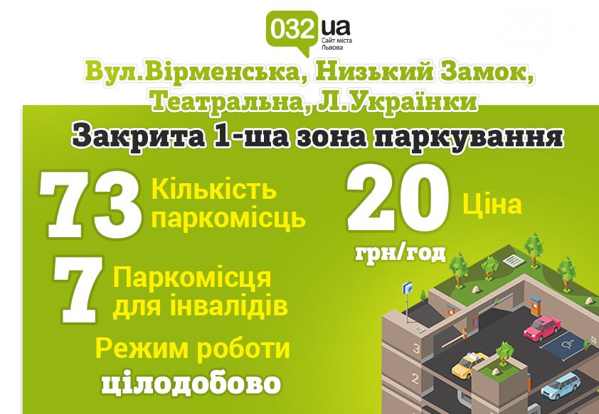 Не гальмуй, припаркуй: де у Львові можна легально припаркувати свій автомобіль , фото-1