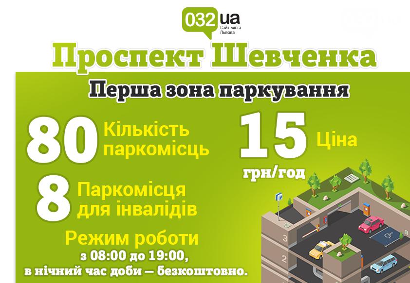 Не гальмуй, припаркуй: де у Львові можна легально припаркувати свій автомобіль , фото-25