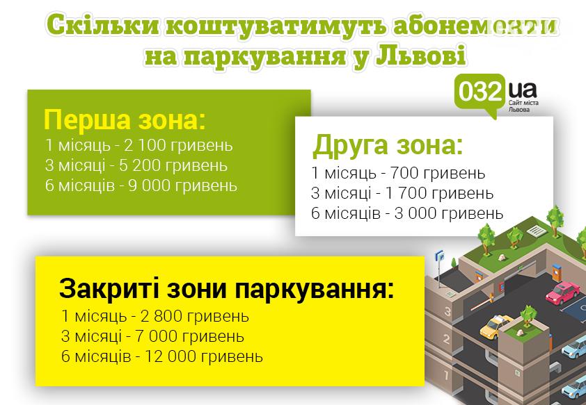 Не гальмуй, припаркуй: де у Львові можна легально припаркувати свій автомобіль , фото-38