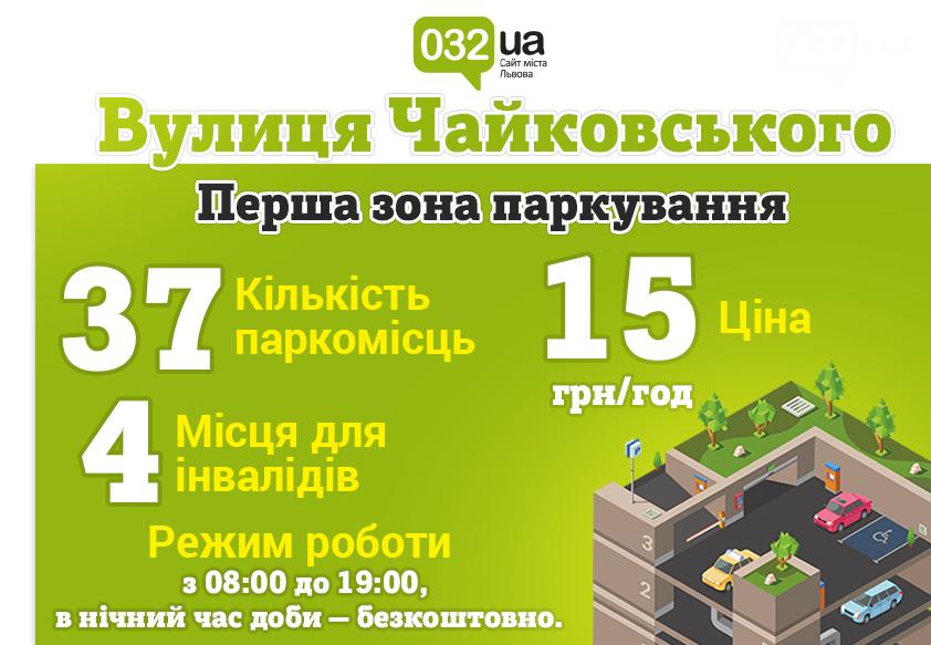 Не гальмуй, припаркуй: де у Львові можна легально припаркувати свій автомобіль , фото-22