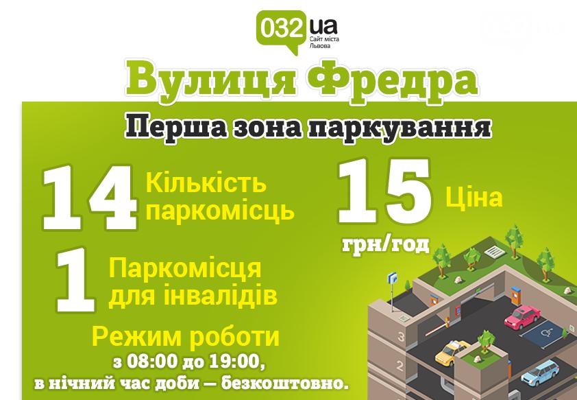 Не гальмуй, припаркуй: де у Львові можна легально припаркувати свій автомобіль , фото-21