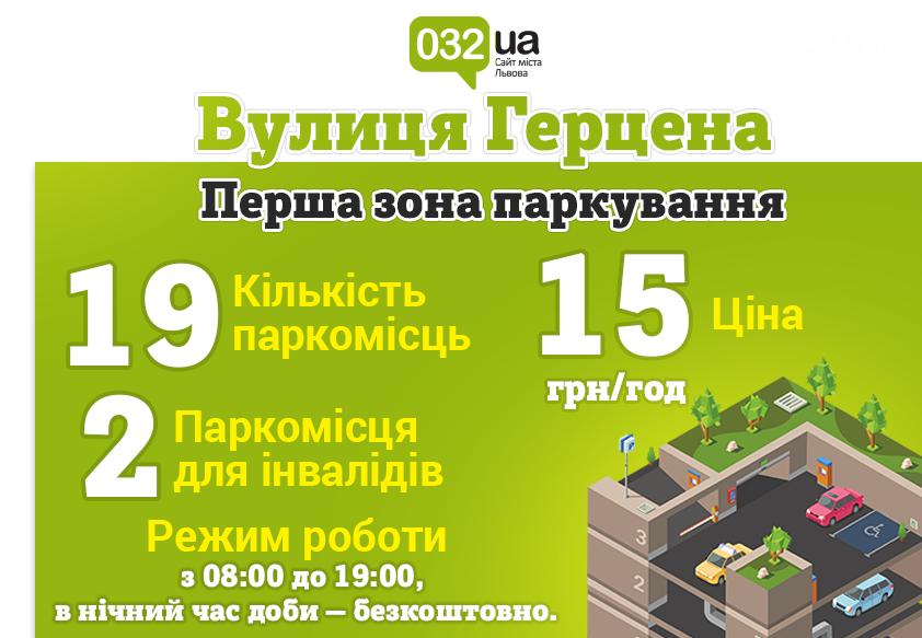 Не гальмуй, припаркуй: де у Львові можна легально припаркувати свій автомобіль , фото-6