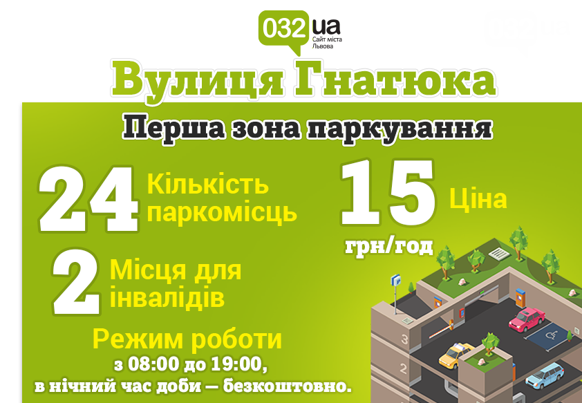 Не гальмуй, припаркуй: де у Львові можна легально припаркувати свій автомобіль , фото-5