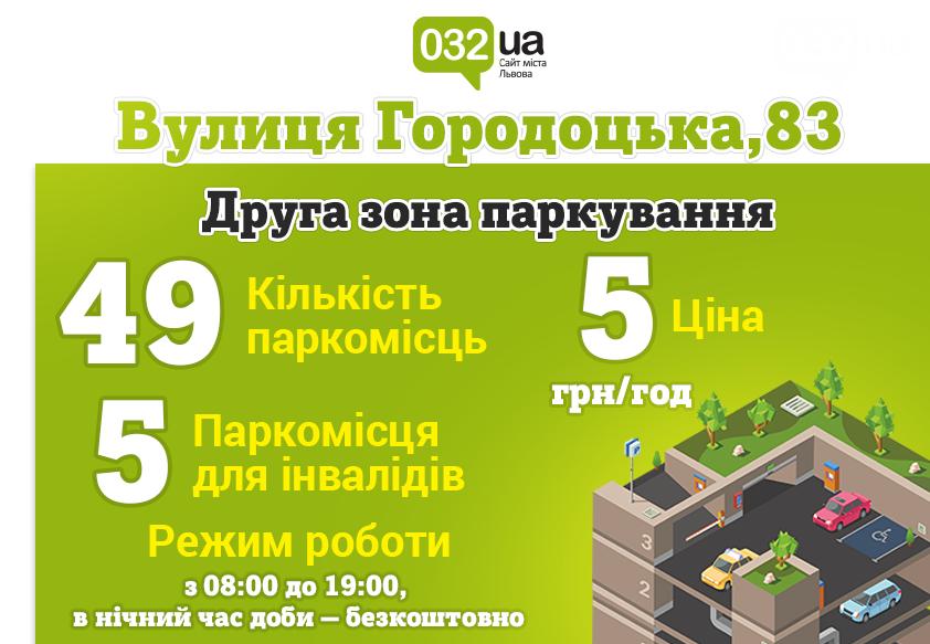 Не гальмуй, припаркуй: де у Львові можна легально припаркувати свій автомобіль , фото-28