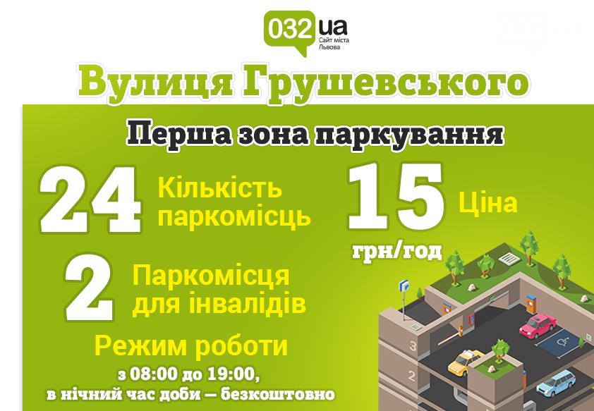 Не гальмуй, припаркуй: де у Львові можна легально припаркувати свій автомобіль , фото-8
