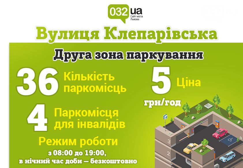 Не гальмуй, припаркуй: де у Львові можна легально припаркувати свій автомобіль , фото-30