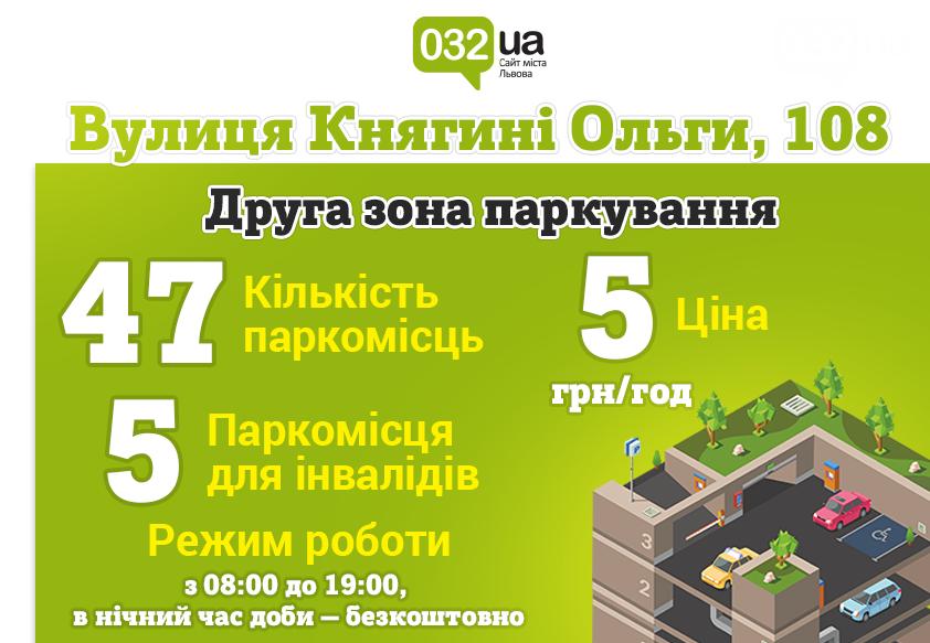 Не гальмуй, припаркуй: де у Львові можна легально припаркувати свій автомобіль , фото-31