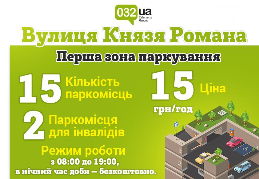 Не гальмуй, припаркуй: де у Львові можна легально припаркувати свій автомобіль , фото-9