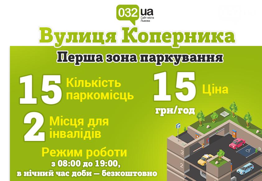 Не гальмуй, припаркуй: де у Львові можна легально припаркувати свій автомобіль , фото-11