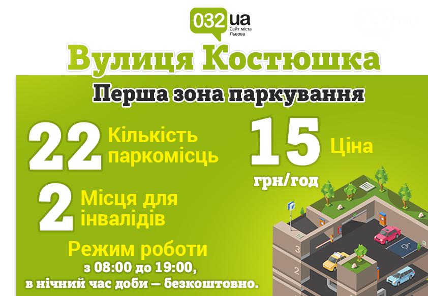 Не гальмуй, припаркуй: де у Львові можна легально припаркувати свій автомобіль , фото-12