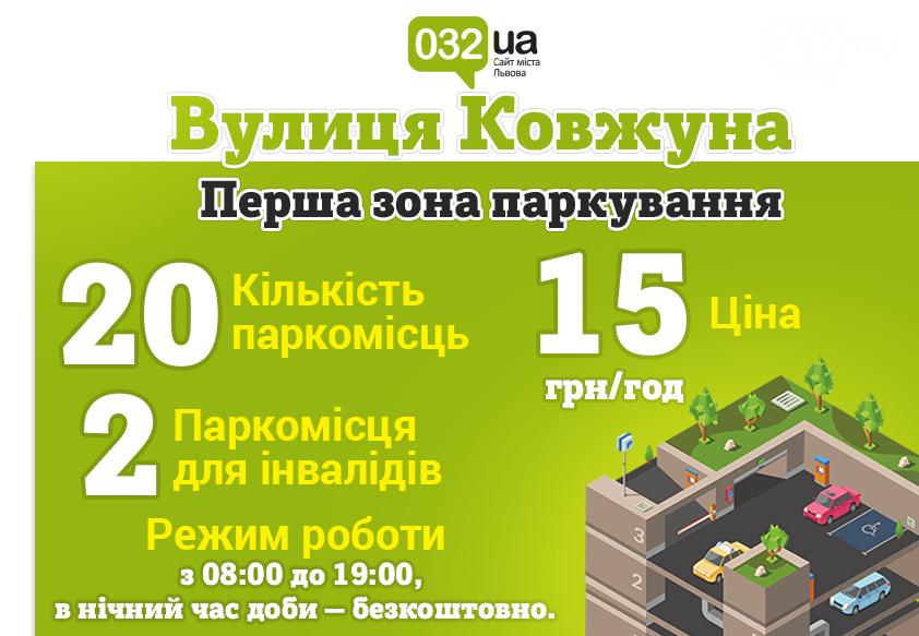 Не гальмуй, припаркуй: де у Львові можна легально припаркувати свій автомобіль , фото-10