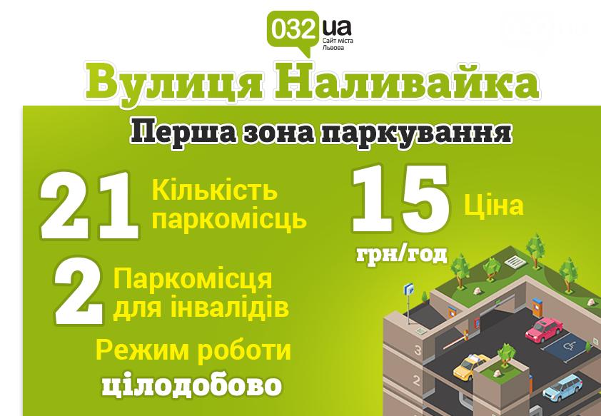Не гальмуй, припаркуй: де у Львові можна легально припаркувати свій автомобіль , фото-14