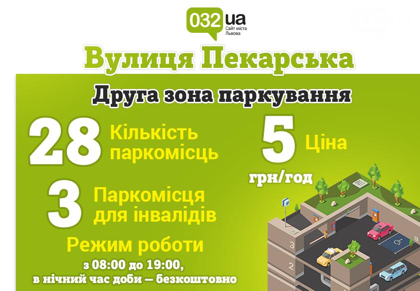 Не гальмуй, припаркуй: де у Львові можна легально припаркувати свій автомобіль , фото-33