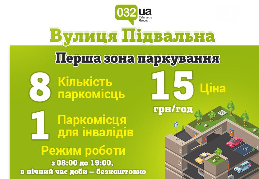 Не гальмуй, припаркуй: де у Львові можна легально припаркувати свій автомобіль , фото-15