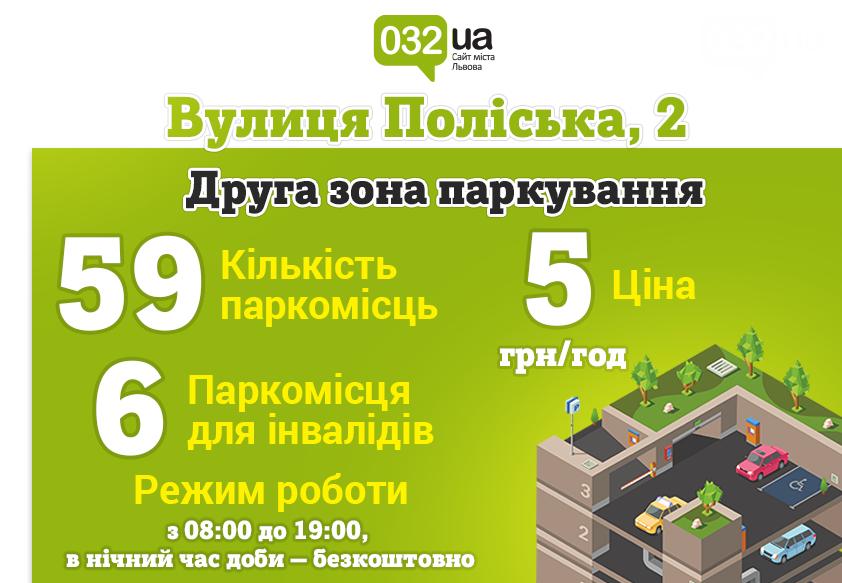Не гальмуй, припаркуй: де у Львові можна легально припаркувати свій автомобіль , фото-34