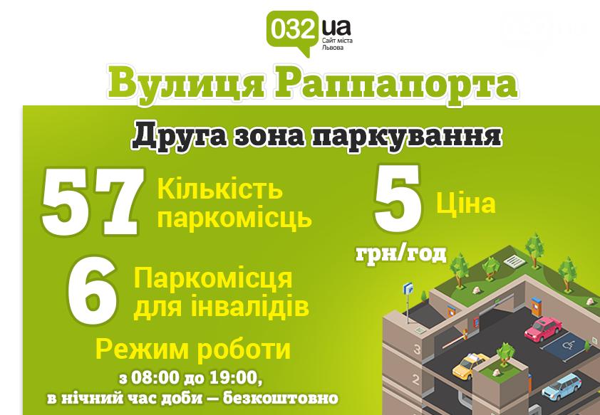 Не гальмуй, припаркуй: де у Львові можна легально припаркувати свій автомобіль , фото-35