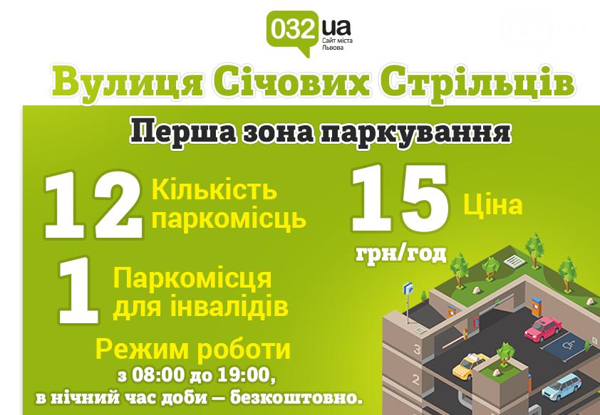 Не гальмуй, припаркуй: де у Львові можна легально припаркувати свій автомобіль , фото-16