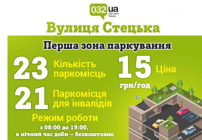Не гальмуй, припаркуй: де у Львові можна легально припаркувати свій автомобіль , фото-19