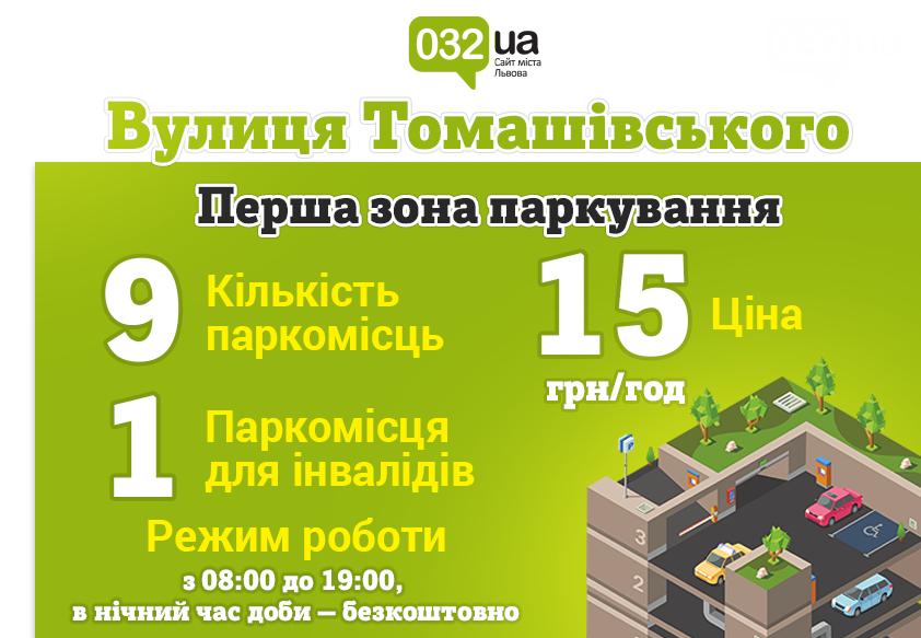 Не гальмуй, припаркуй: де у Львові можна легально припаркувати свій автомобіль , фото-20