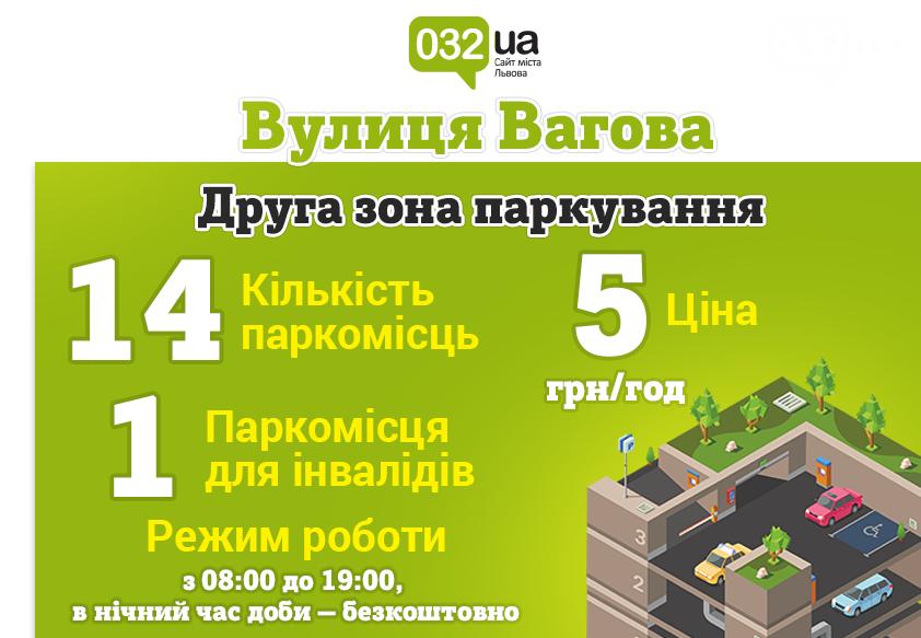 Не гальмуй, припаркуй: де у Львові можна легально припаркувати свій автомобіль , фото-27
