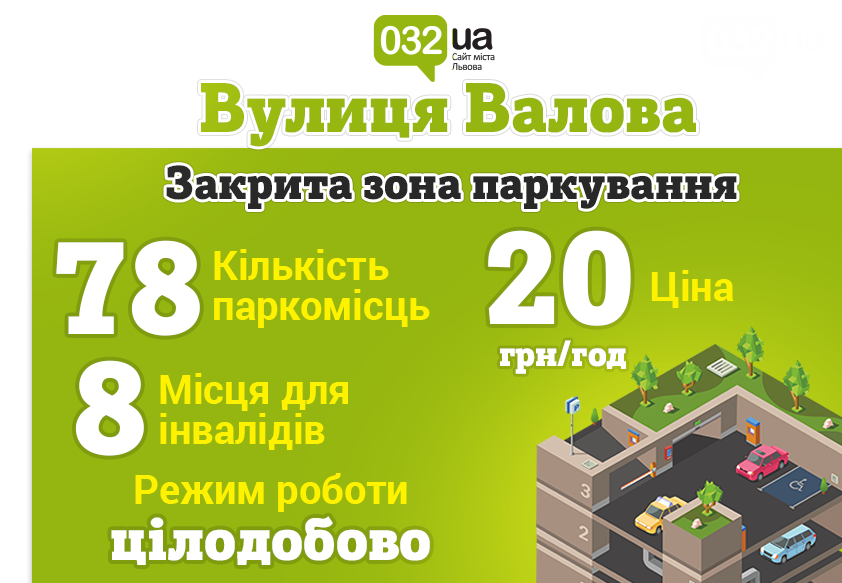 Не гальмуй, припаркуй: де у Львові можна легально припаркувати свій автомобіль , фото-2
